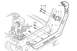 Snorkel SAFARI - Nissan Patrol GQ (Y60) 2.8 TD